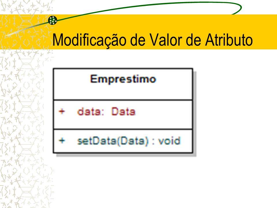Modificação de Valor de Atributo