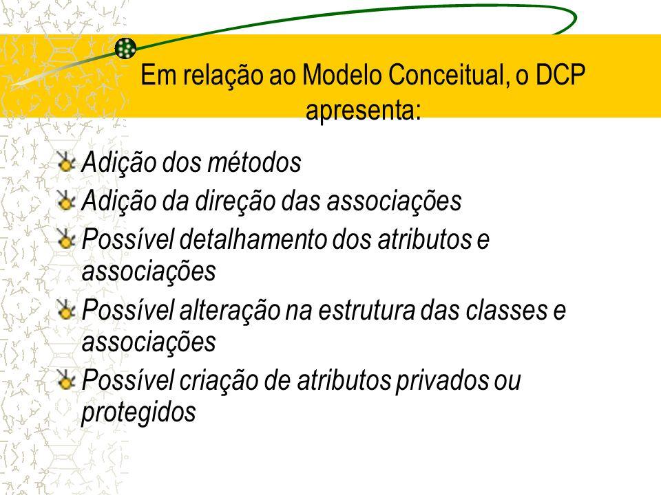Em relação ao Modelo Conceitual, o DCP apresenta: