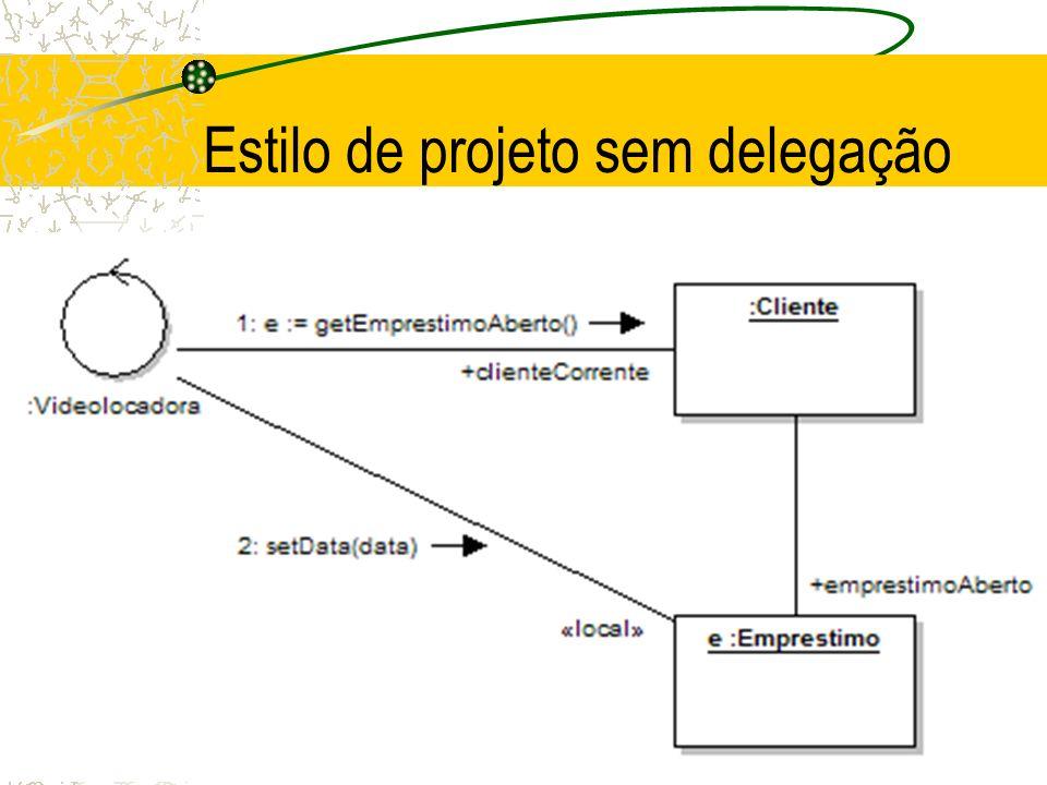 Estilo de projeto sem delegação