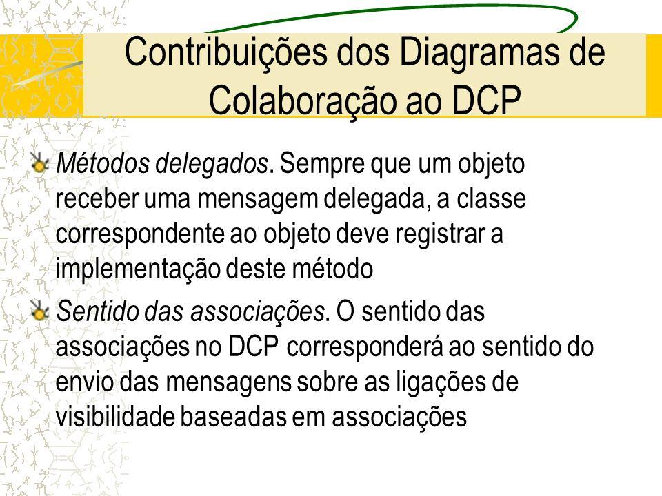 Contribuições dos Diagramas de Colaboração ao DCP