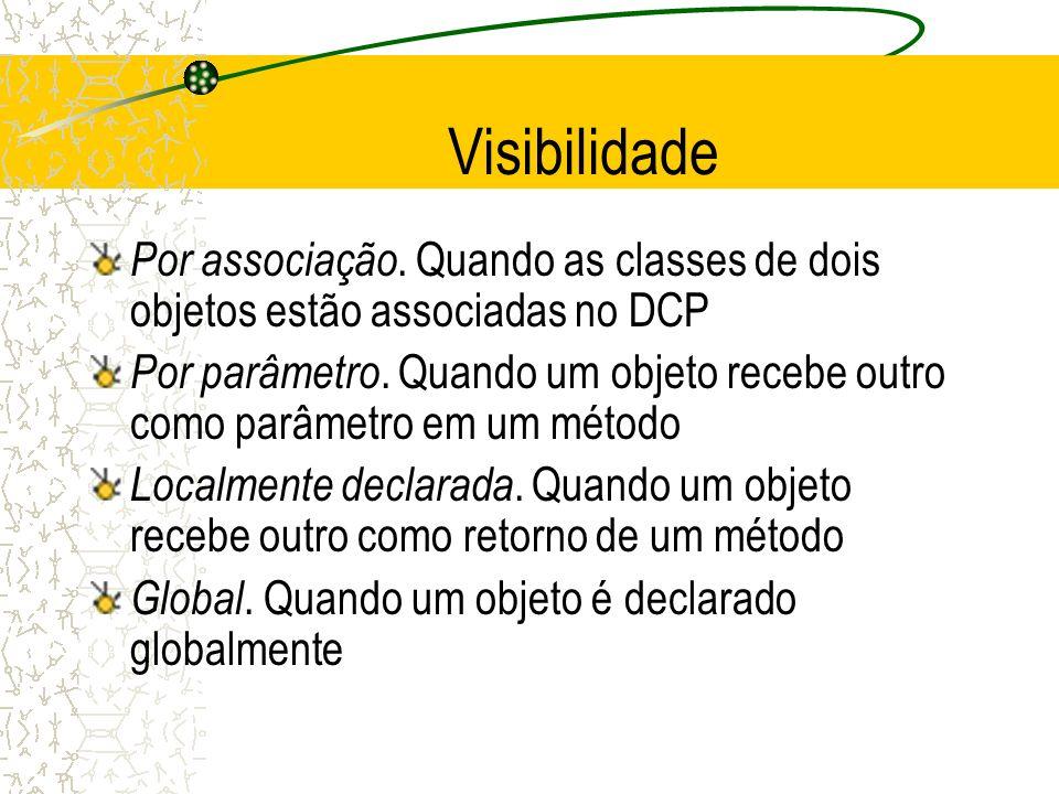 Visibilidade Por associação. Quando as classes de dois objetos estão associadas no DCP.