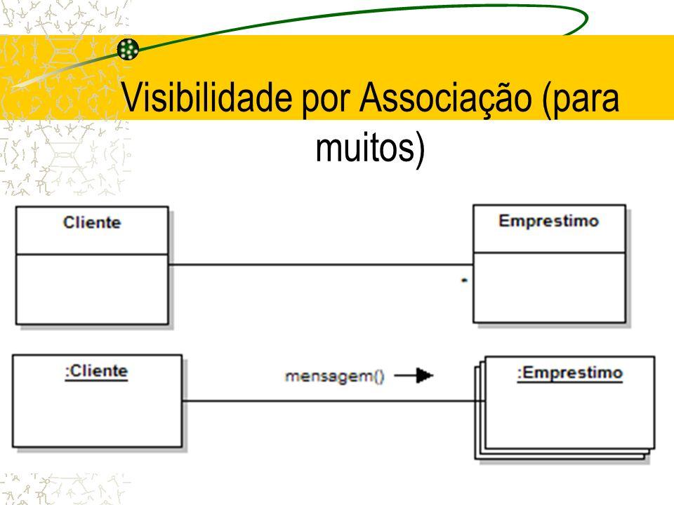 Visibilidade por Associação (para muitos)