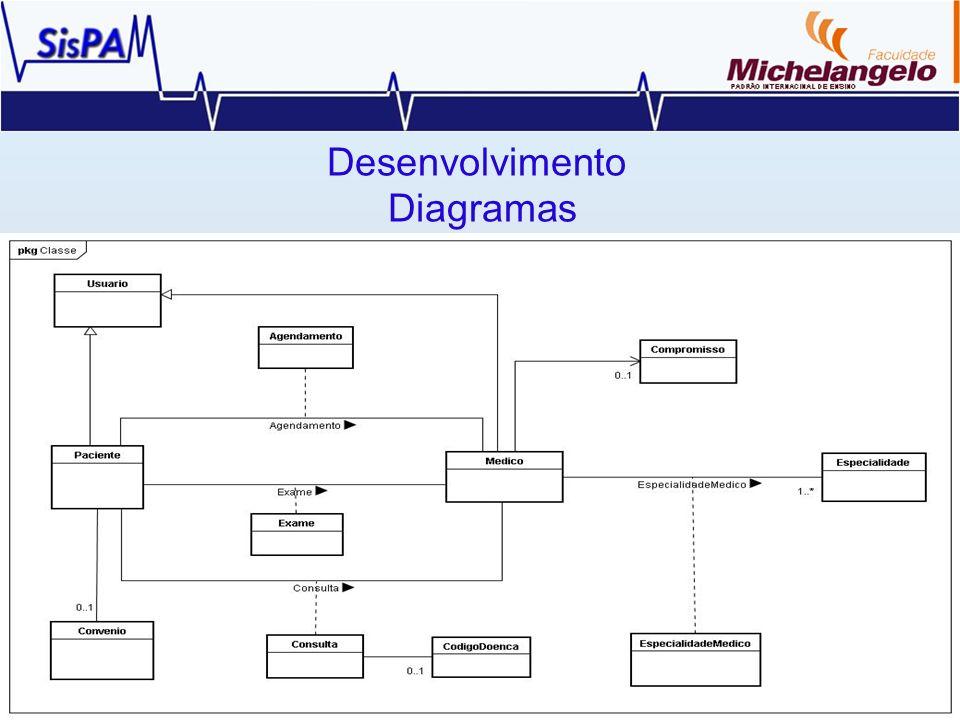 Desenvolvimento Diagramas