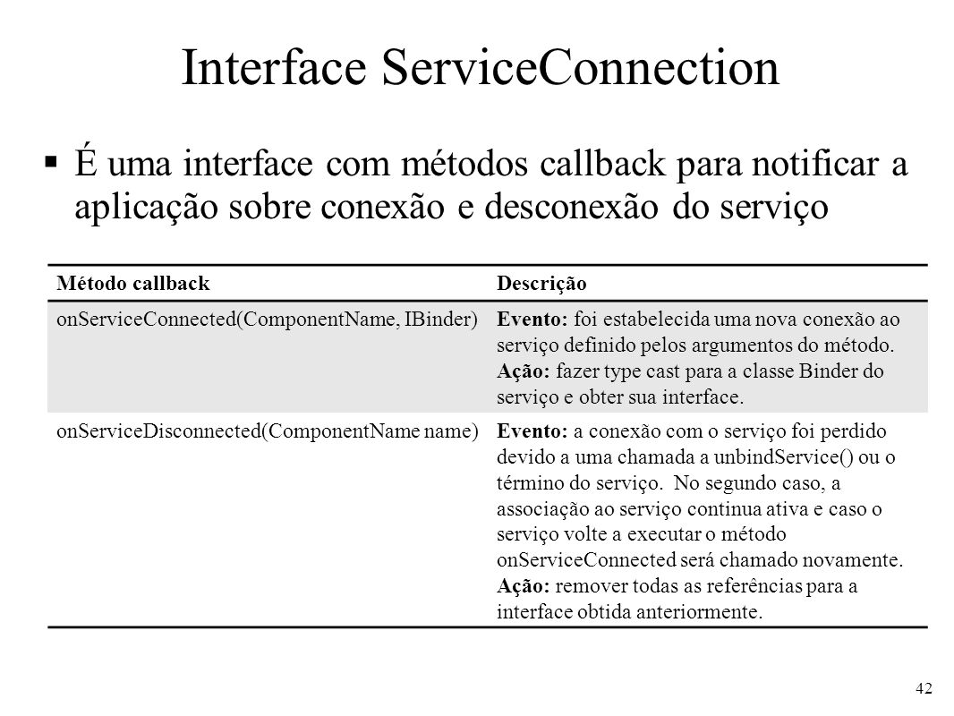 Interface ServiceConnection