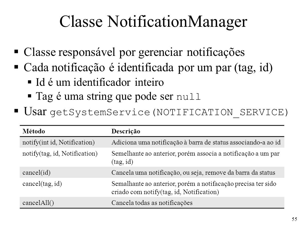Classe NotificationManager