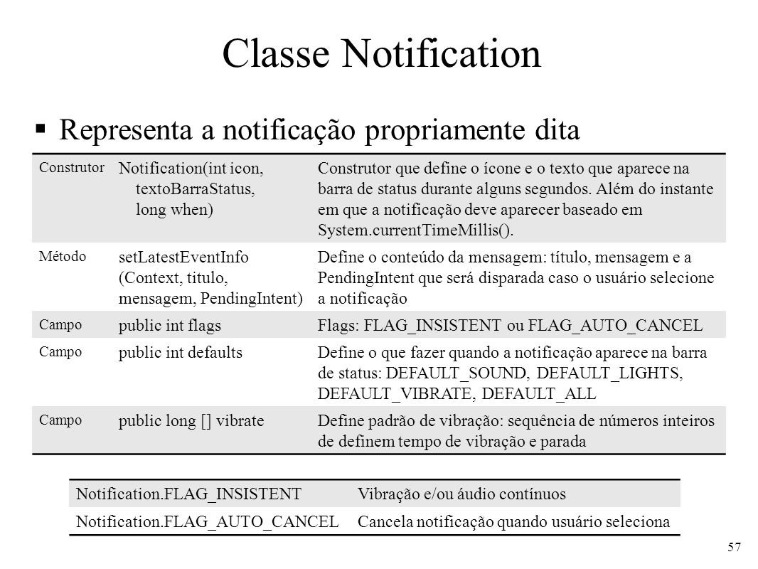 Classe Notification Representa a notificação propriamente dita