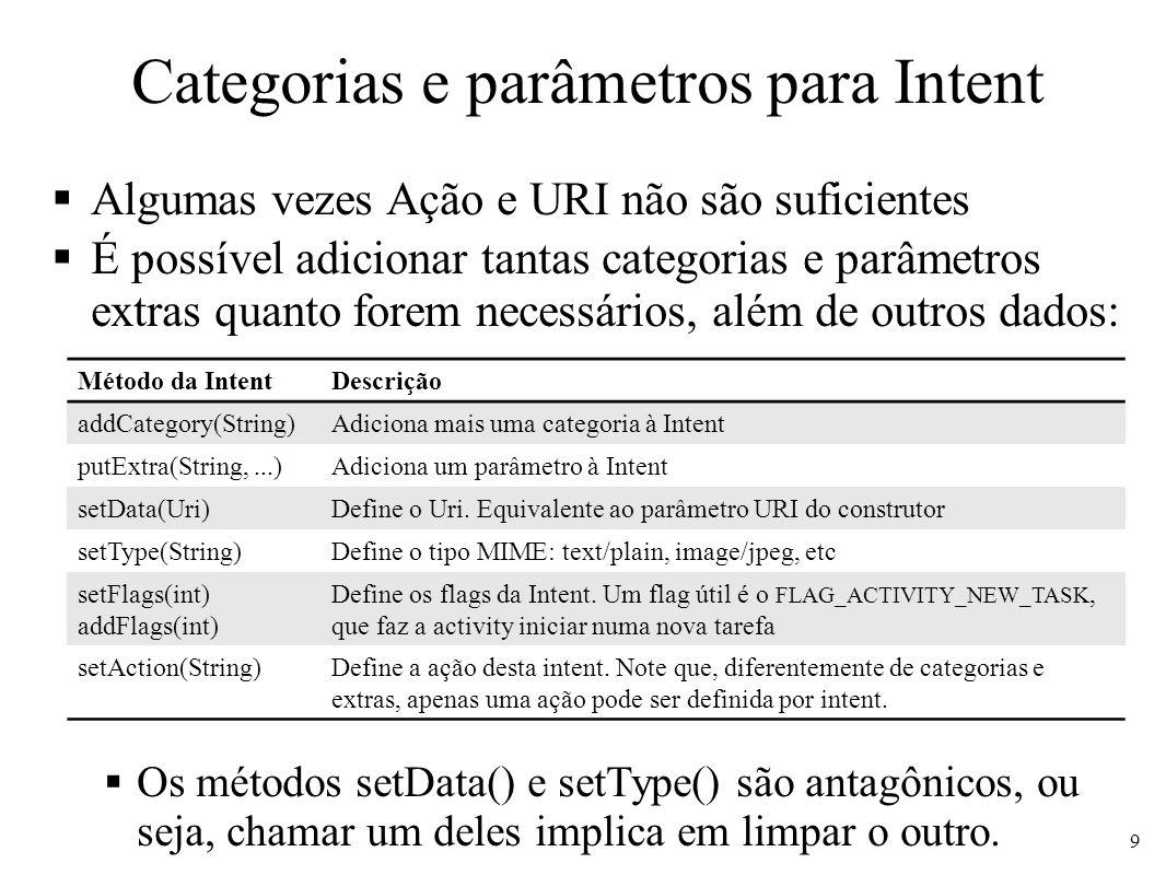 Categorias e parâmetros para Intent