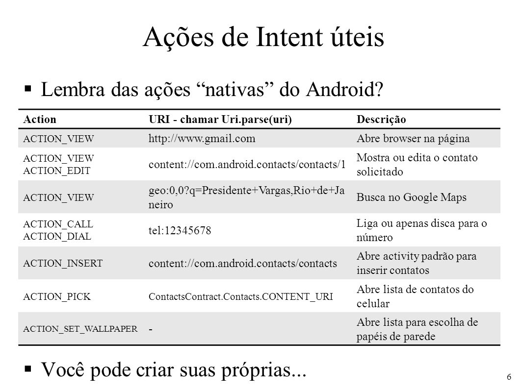 Ações de Intent úteis Lembra das ações nativas do Android