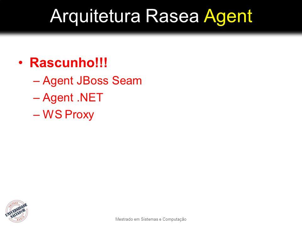 Arquitetura Rasea Agent