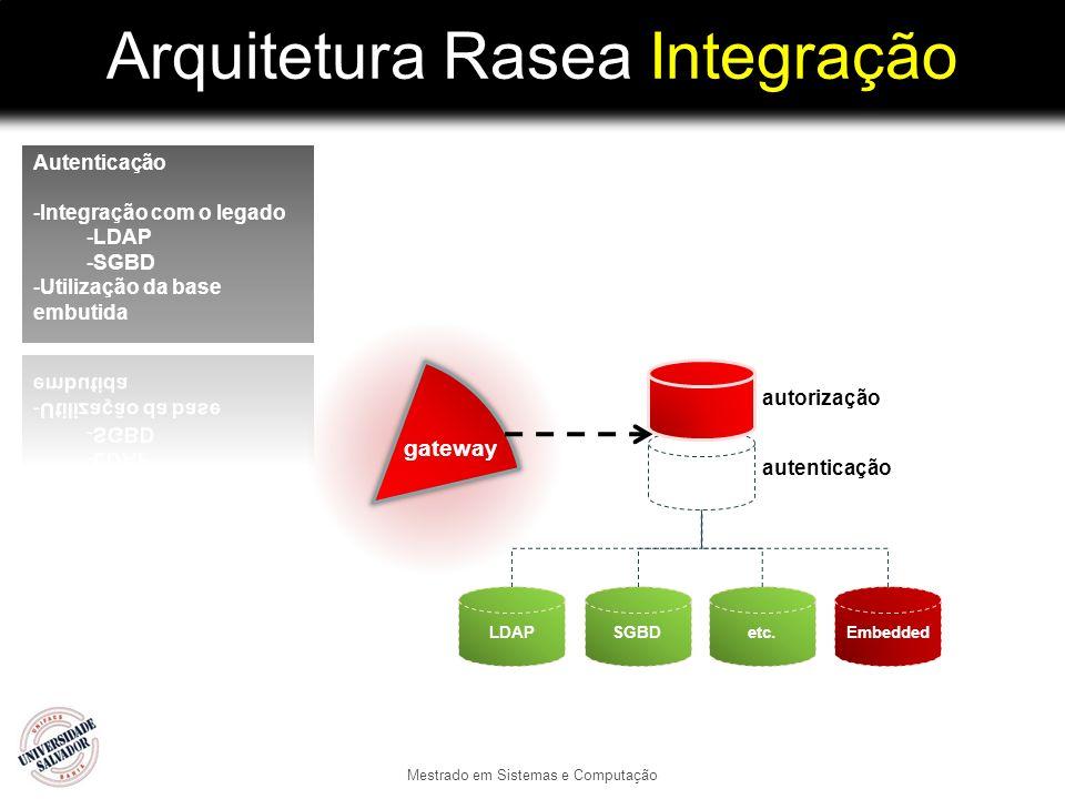 Arquitetura Rasea Integração