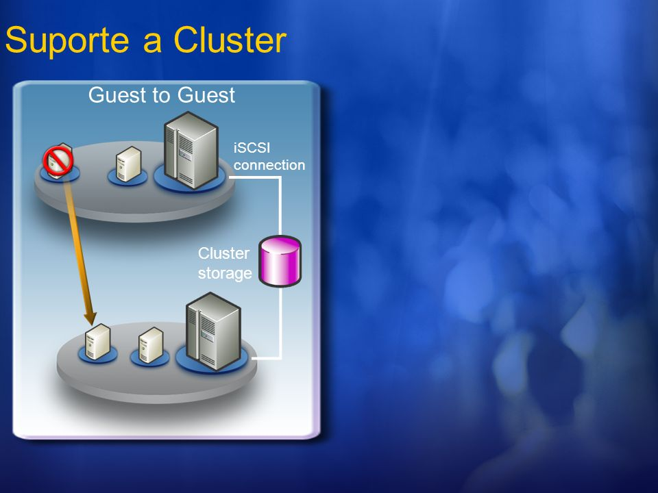 Suporte a Cluster Guest to Guest iSCSI connection Cluster storage