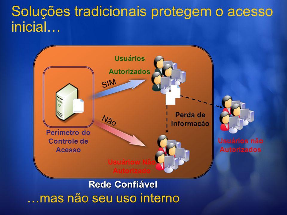 Soluções tradicionais protegem o acesso inicial…