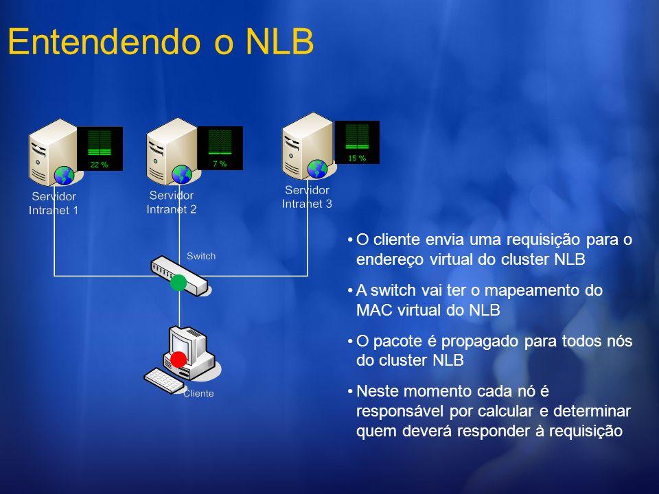 Entendendo o NLB O cliente envia uma requisição para o endereço virtual do cluster NLB. A switch vai ter o mapeamento do MAC virtual do NLB.
