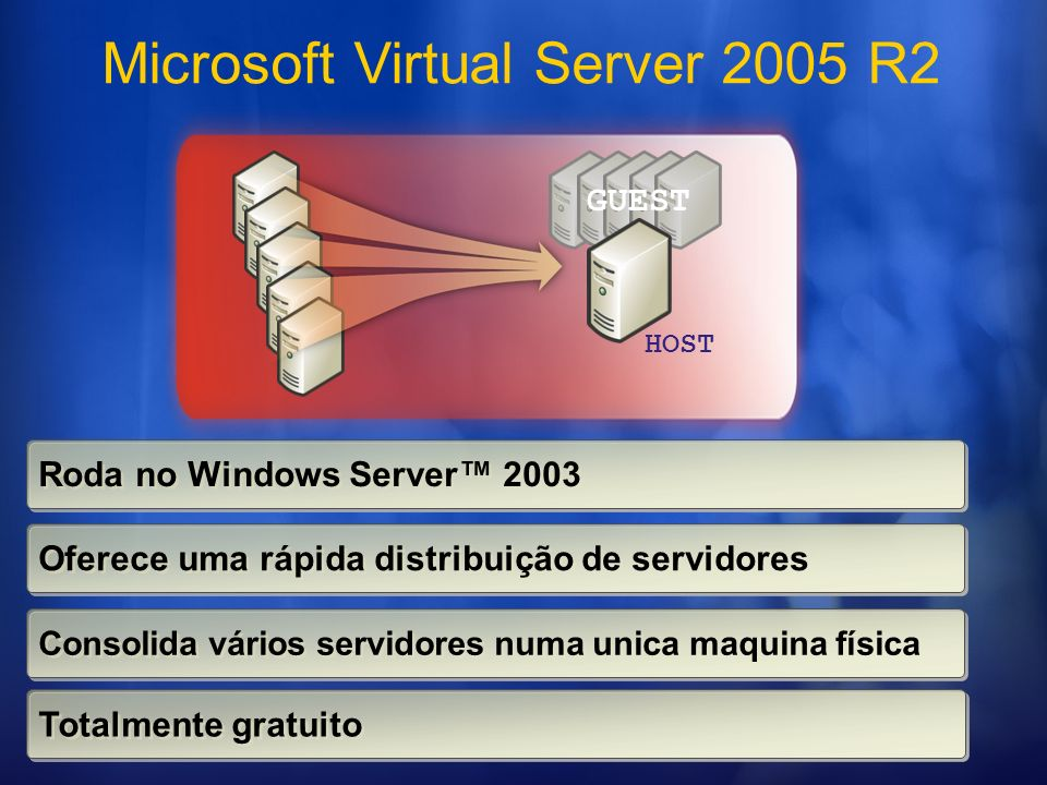 Microsoft Virtual Server 2005 R2
