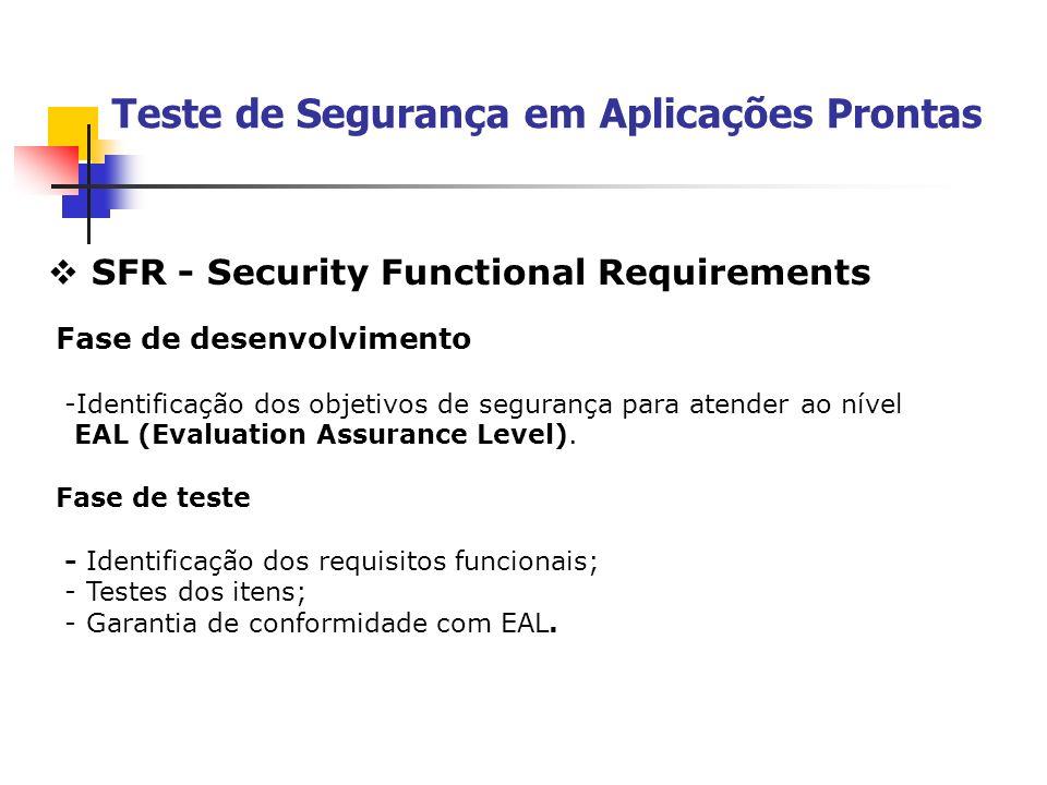 Teste de Segurança em Aplicações Prontas