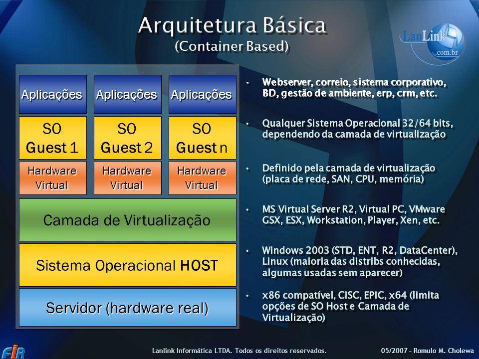 Arquitetura Básica (Container Based)