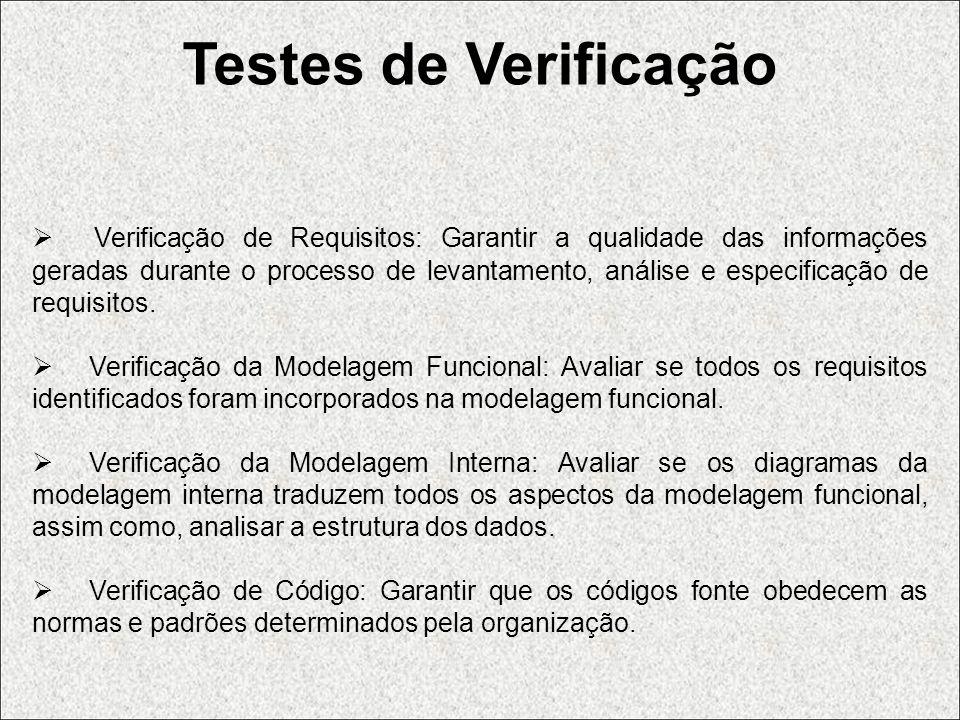 Testes de Verificação