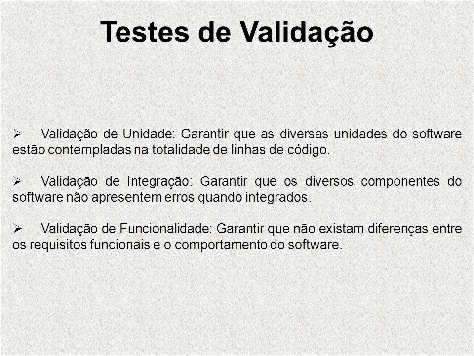 Testes de ValidaçãoValidação de Unidade: Garantir que as diversas unidades do software estão contempladas na totalidade de linhas de código.
