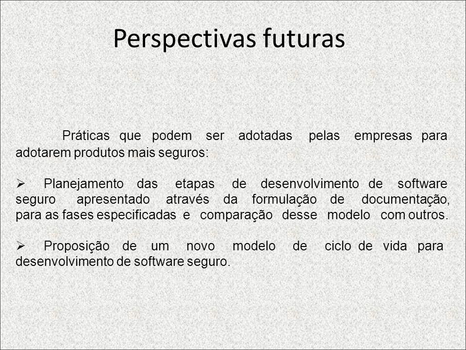 Perspectivas futurasPráticas que podem ser adotadas pelas empresas para adotarem produtos mais seguros: