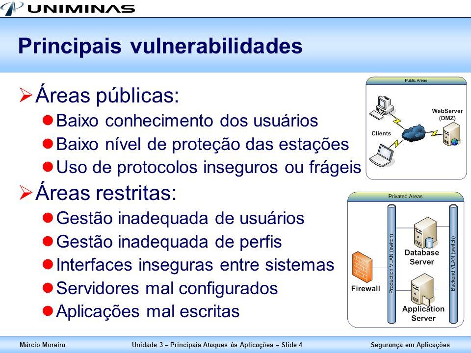 Principais vulnerabilidades