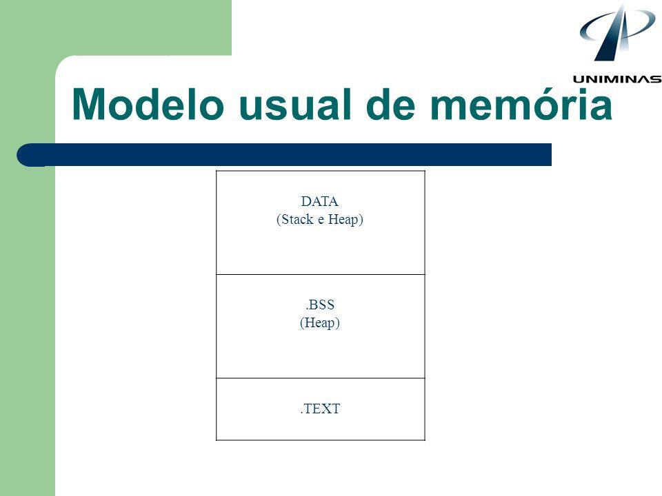 Modelo usual de memória