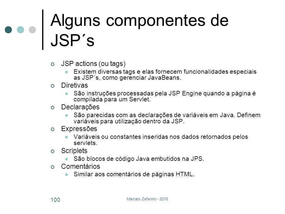 Alguns componentes de JSP´s