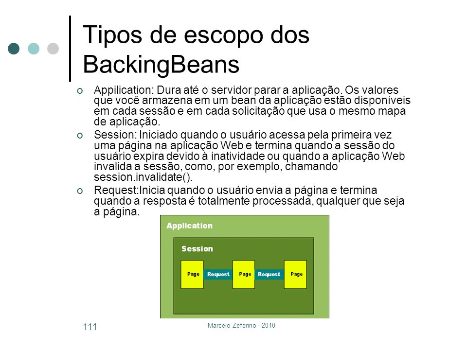 Tipos de escopo dos BackingBeans