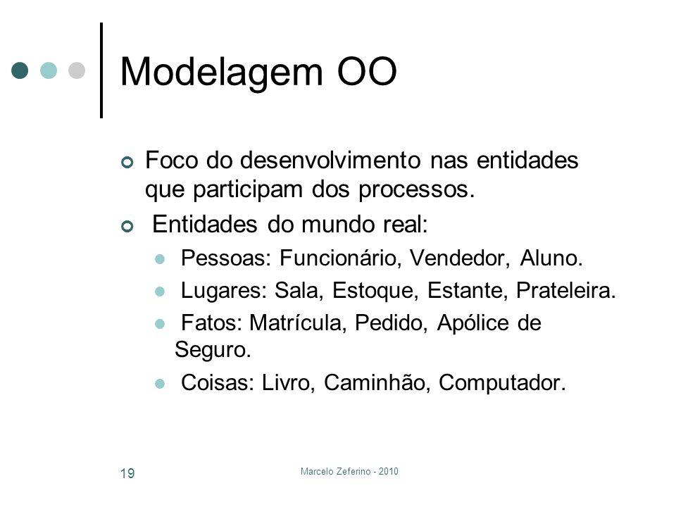 Modelagem OO Foco do desenvolvimento nas entidades que participam dos processos. Entidades do mundo real: