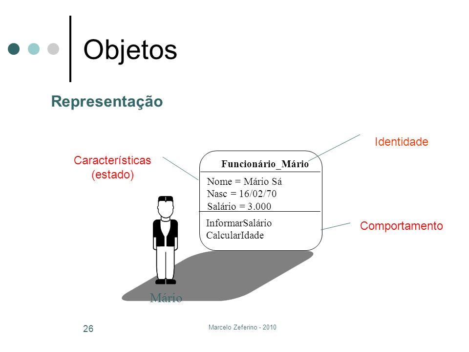 Objetos Representação Mário Identidade Características (estado)