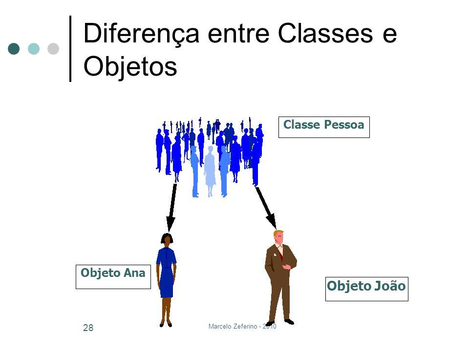 Diferença entre Classes e Objetos