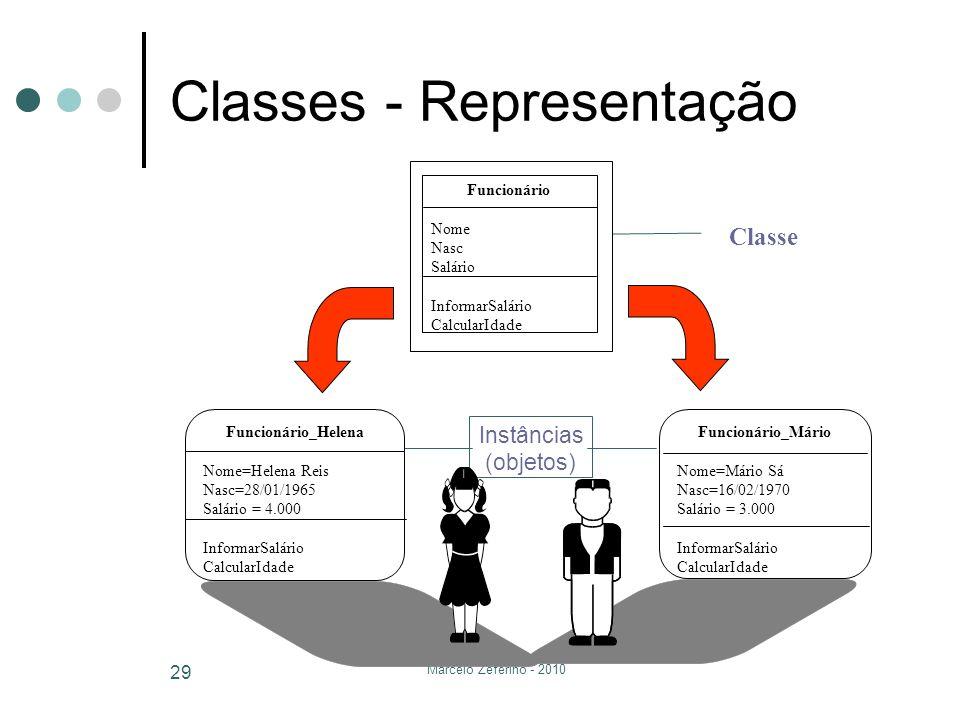 Classes - Representação