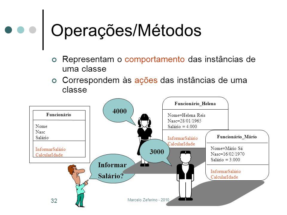 Operações/Métodos Representam o comportamento das instâncias de uma classe. Correspondem às ações das instâncias de uma classe.