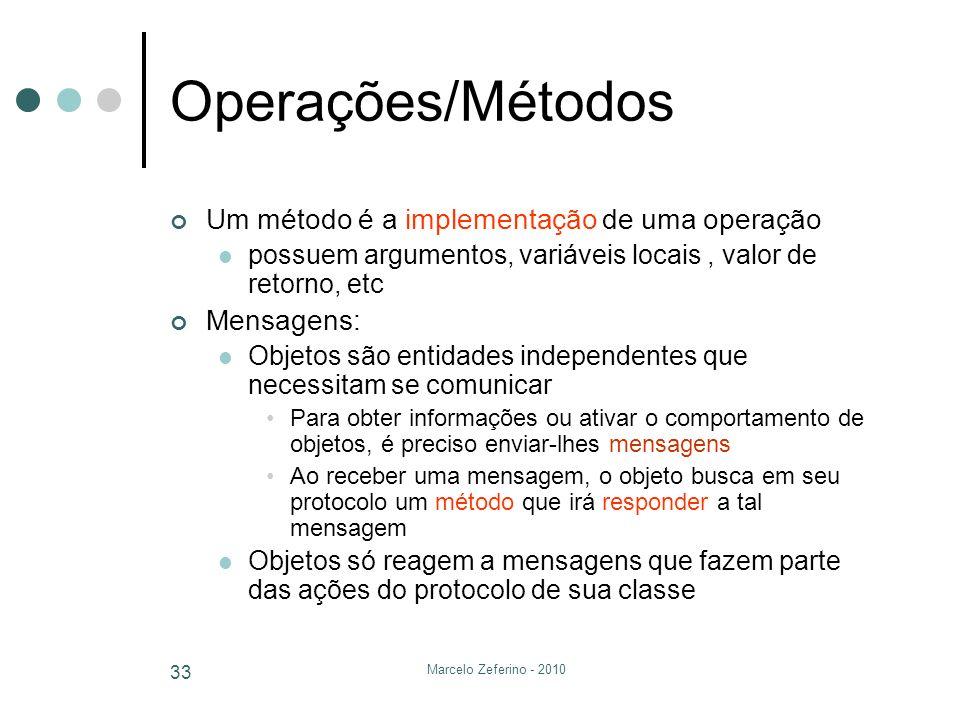 Operações/Métodos Um método é a implementação de uma operação
