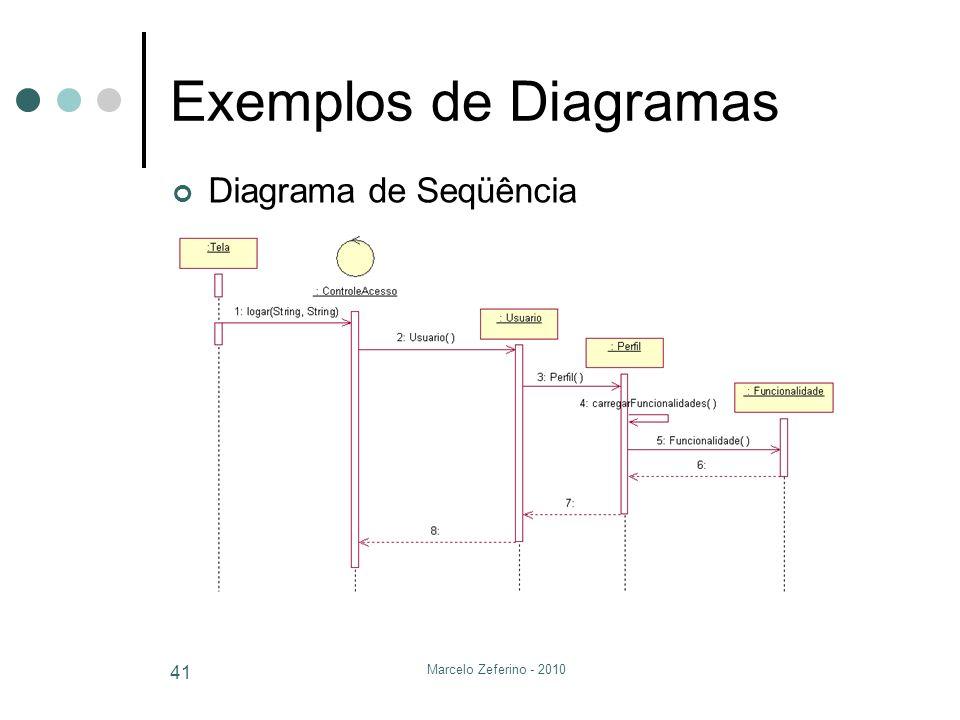 Exemplos de Diagramas Diagrama de Seqüência Marcelo Zeferino - 2010