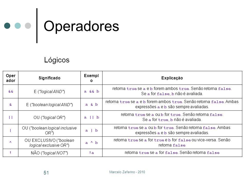 Operadores Lógicos Operador Significado Exemplo Explicação &&
