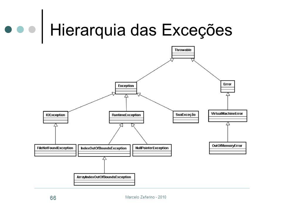 Hierarquia das Exceções