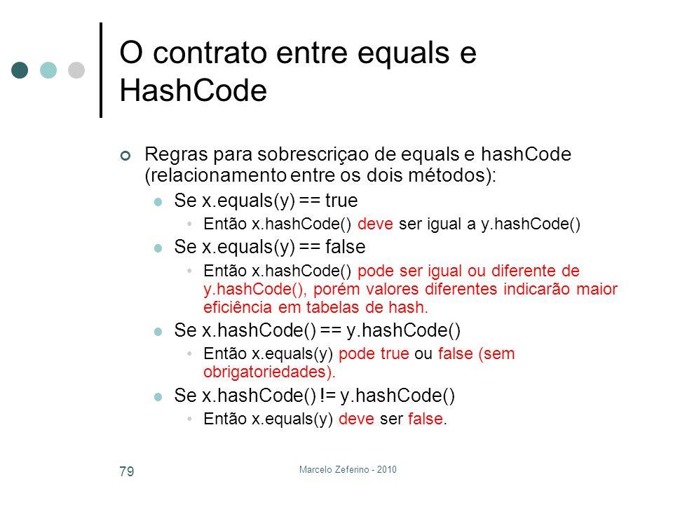 O contrato entre equals e HashCode