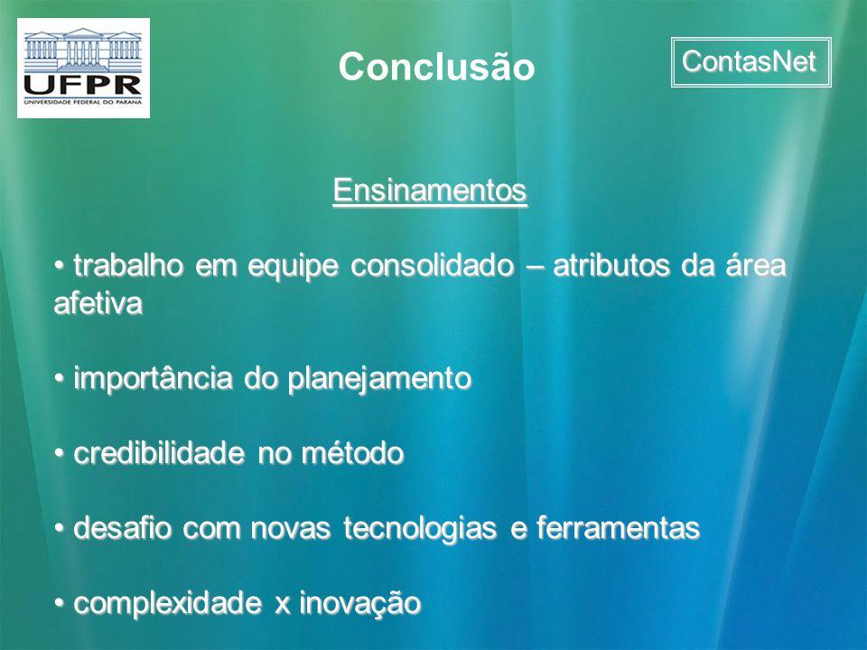 Conclusão Ensinamentos