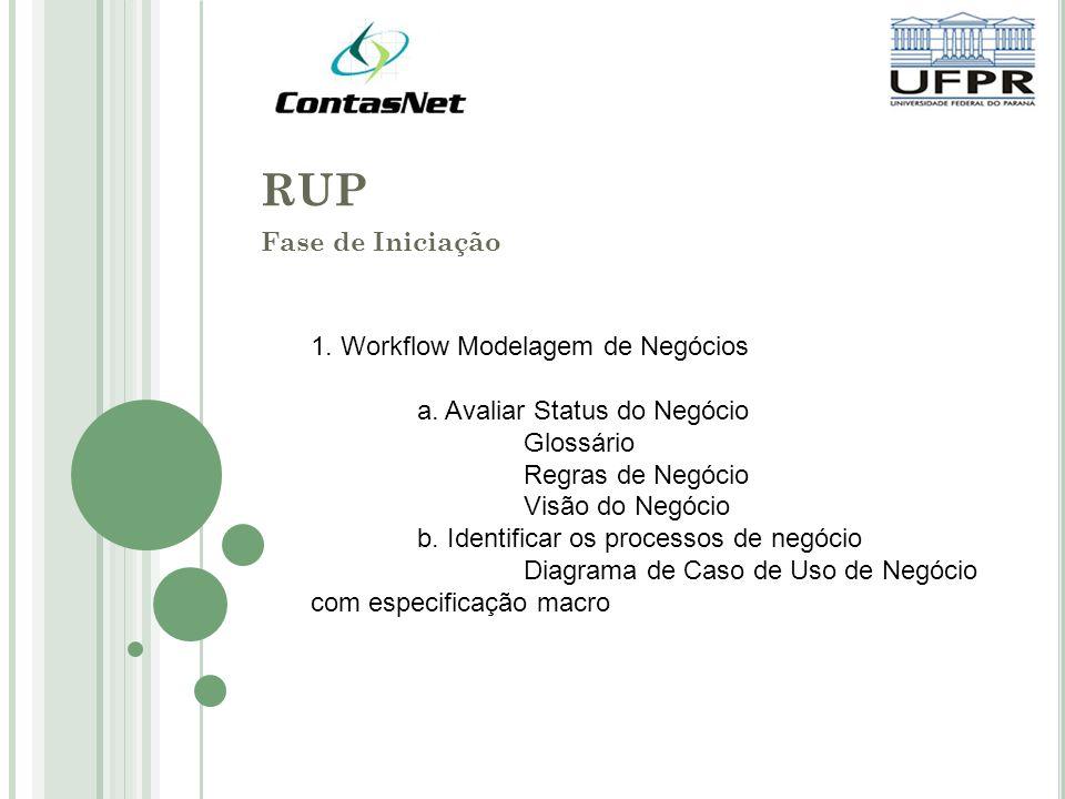 RUP Fase de Iniciação 1. Workflow Modelagem de Negócios