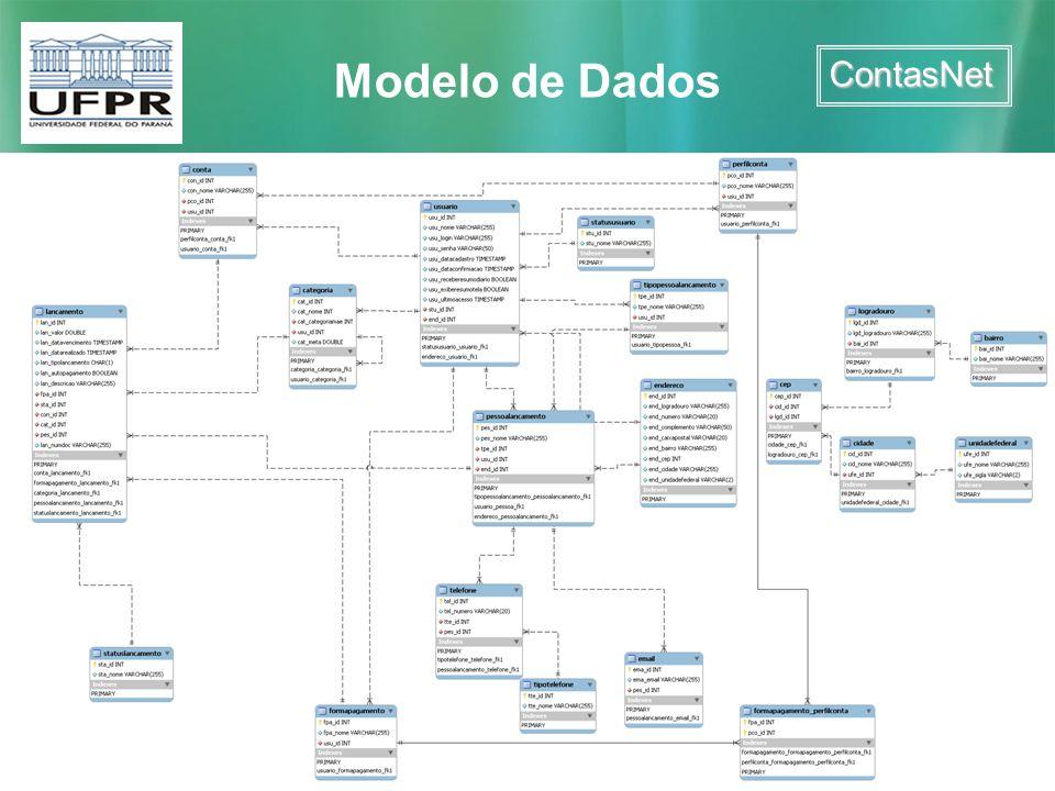 Modelo de Dados ContasNet