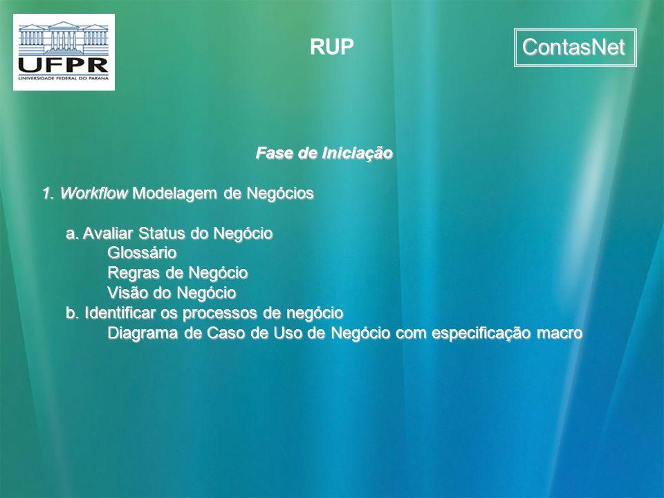 RUP ContasNet Fase de Iniciação 1. Workflow Modelagem de Negócios