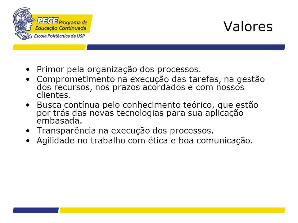 Valores Primor pela organização dos processos.