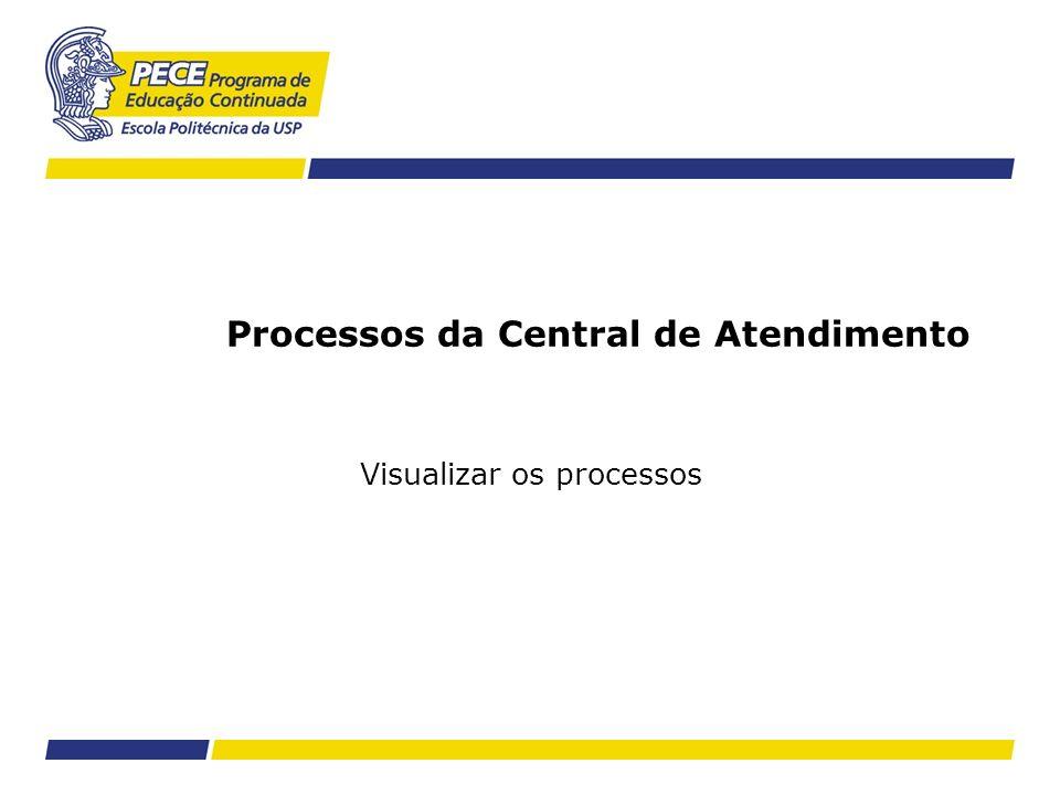 Processos da Central de Atendimento