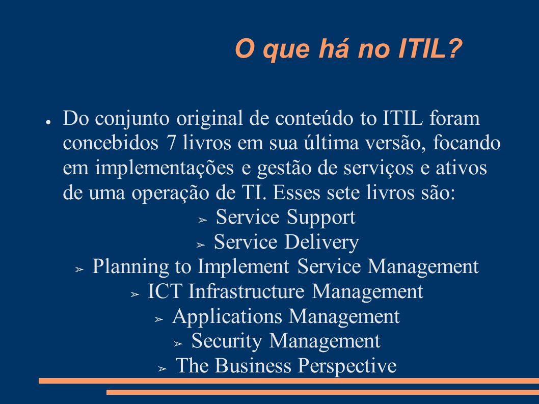 O que há no ITIL