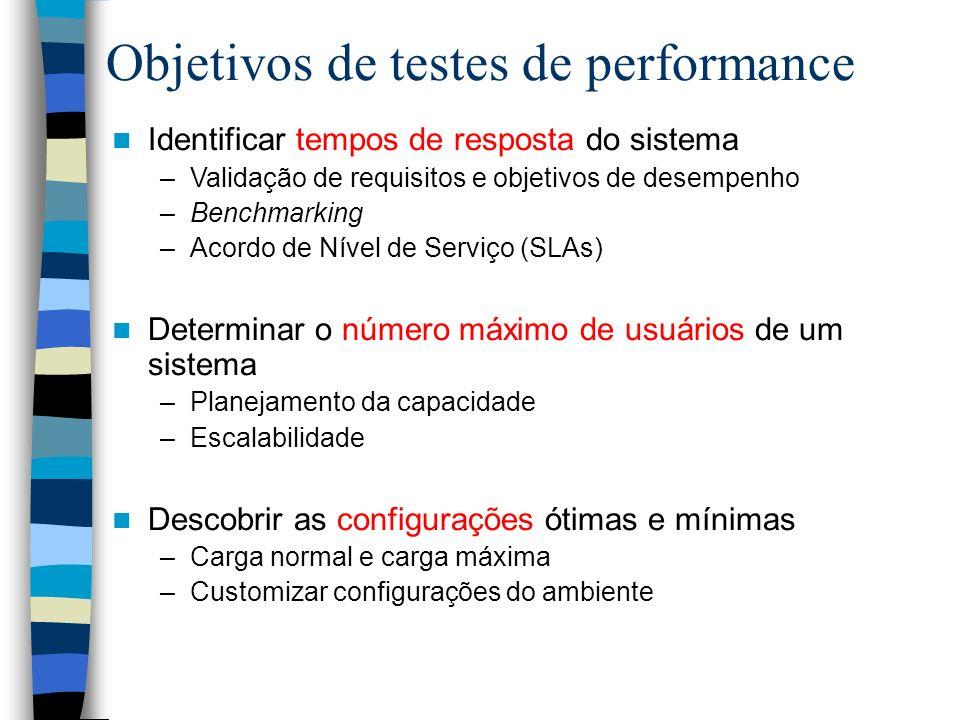 Objetivos de testes de performance