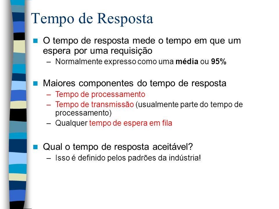 Tempo de RespostaO tempo de resposta mede o tempo em que um espera por uma requisição. Normalmente expresso como uma média ou 95%