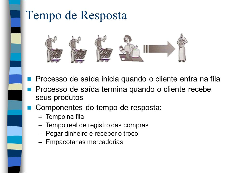 Tempo de Resposta Processo de saída inicia quando o cliente entra na fila. Processo de saída termina quando o cliente recebe seus produtos.