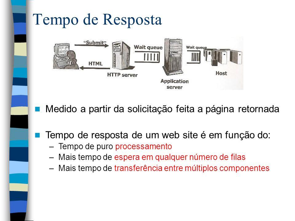 Tempo de Resposta Medido a partir da solicitação feita a página retornada. Tempo de resposta de um web site é em função do: