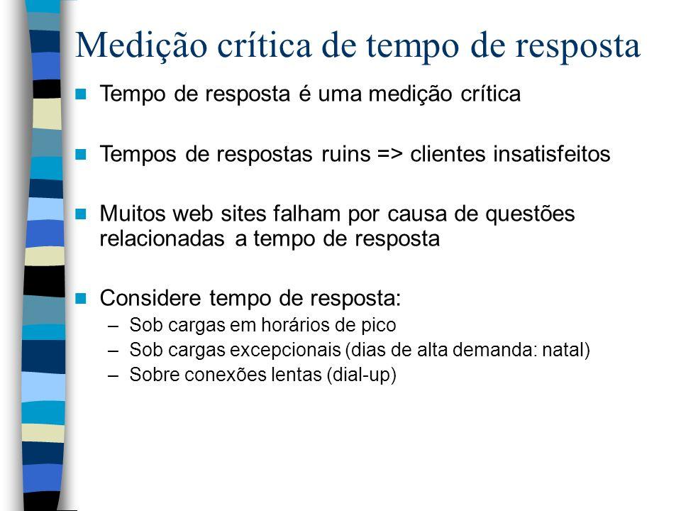 Medição crítica de tempo de resposta
