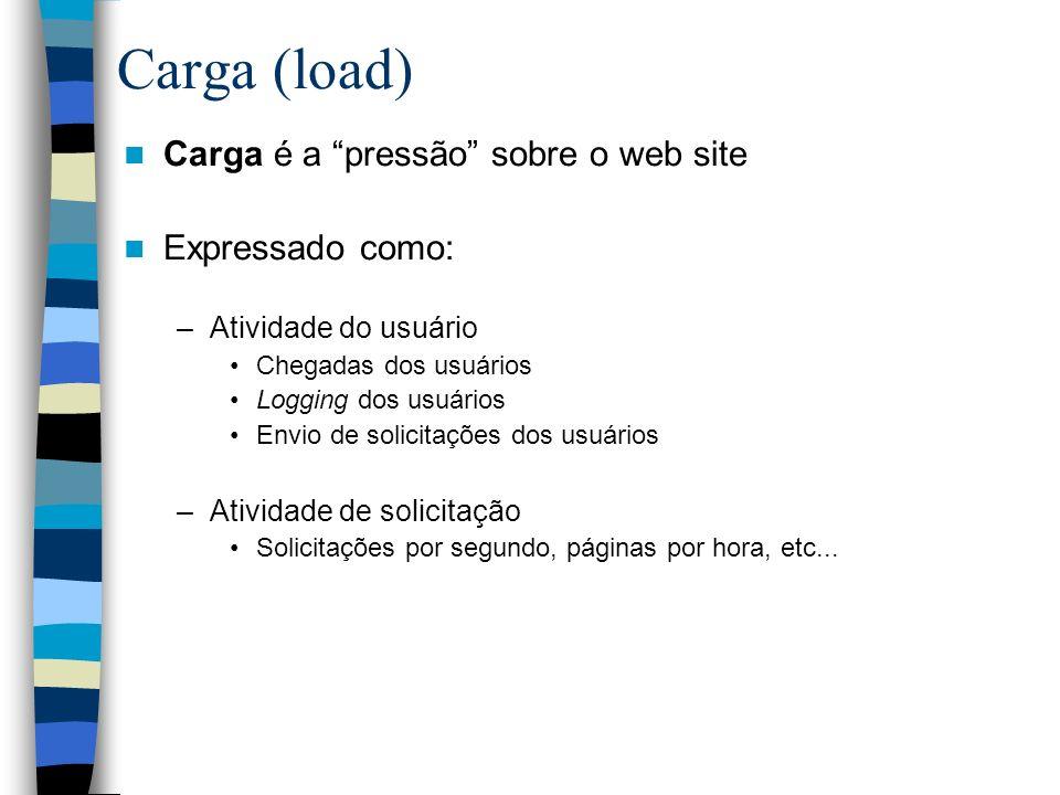 Carga (load) Carga é a pressão sobre o web site Expressado como: